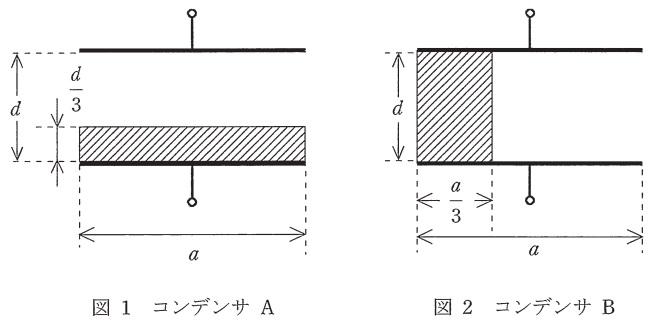 コンデンサ 平行 平板